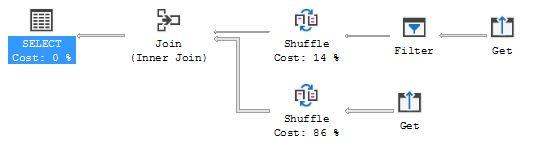 ShufflePlan