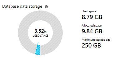 usedspace.JPG